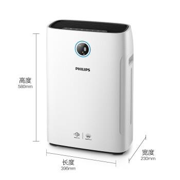 フレップス空気清浄器一体機ホルムアルデヒド除去スモッグ除去アレルゲンナノミスト追加AC 2726/00